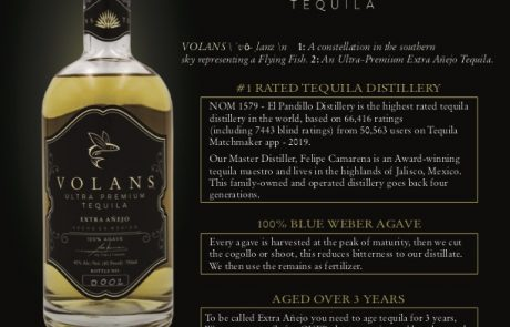 #1 Rated Tequila Distillery